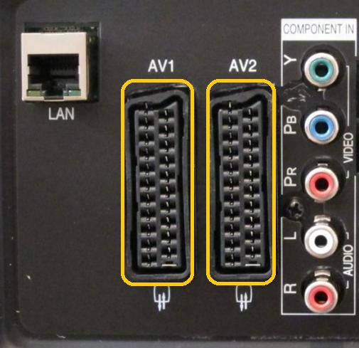 Konektor SCART